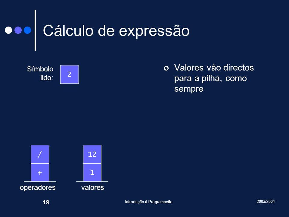2003/2004 Introdução à Programação 19 valoresoperadores Cálculo de expressão Valores vão directos para a pilha, como sempre Símbolo lido: 2 1+ 12/