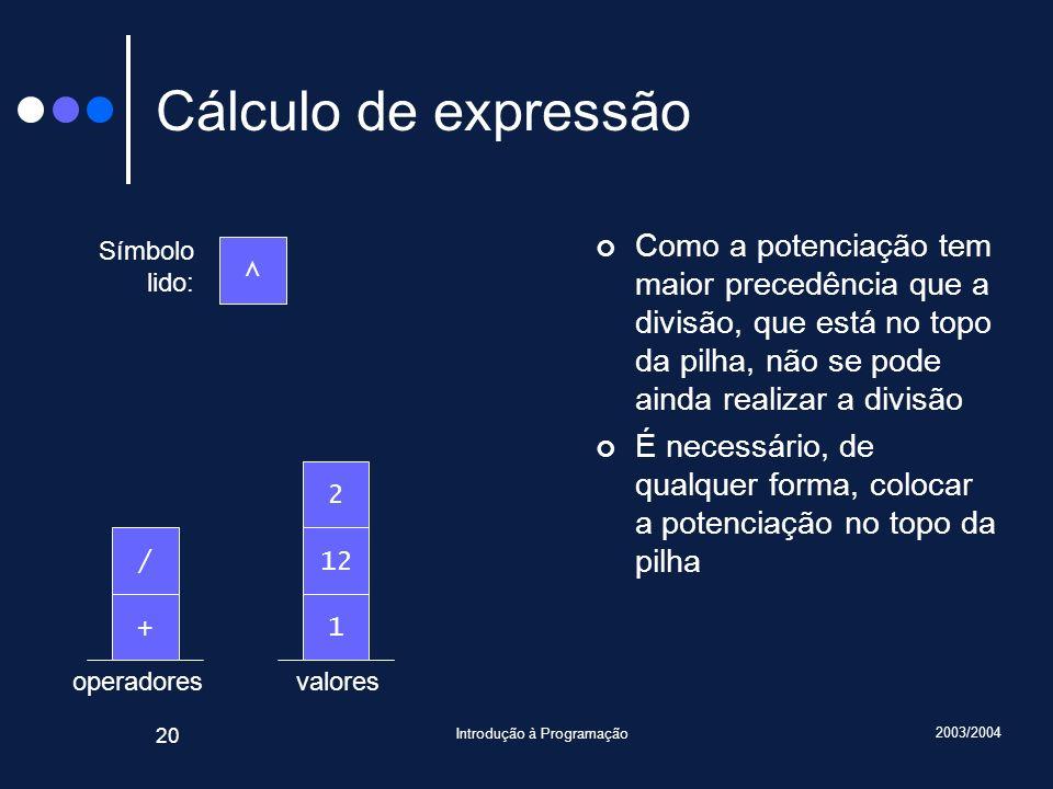 2003/2004 Introdução à Programação 20 valoresoperadores Cálculo de expressão Como a potenciação tem maior precedência que a divisão, que está no topo