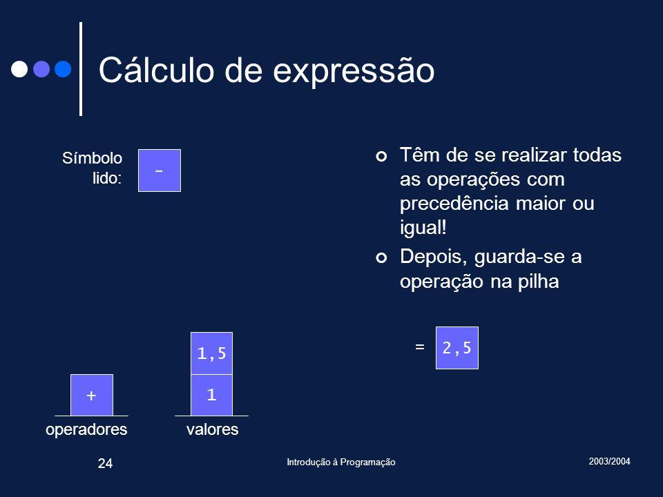 2003/2004 Introdução à Programação 24 valoresoperadores Cálculo de expressão Têm de se realizar todas as operações com precedência maior ou igual! Dep