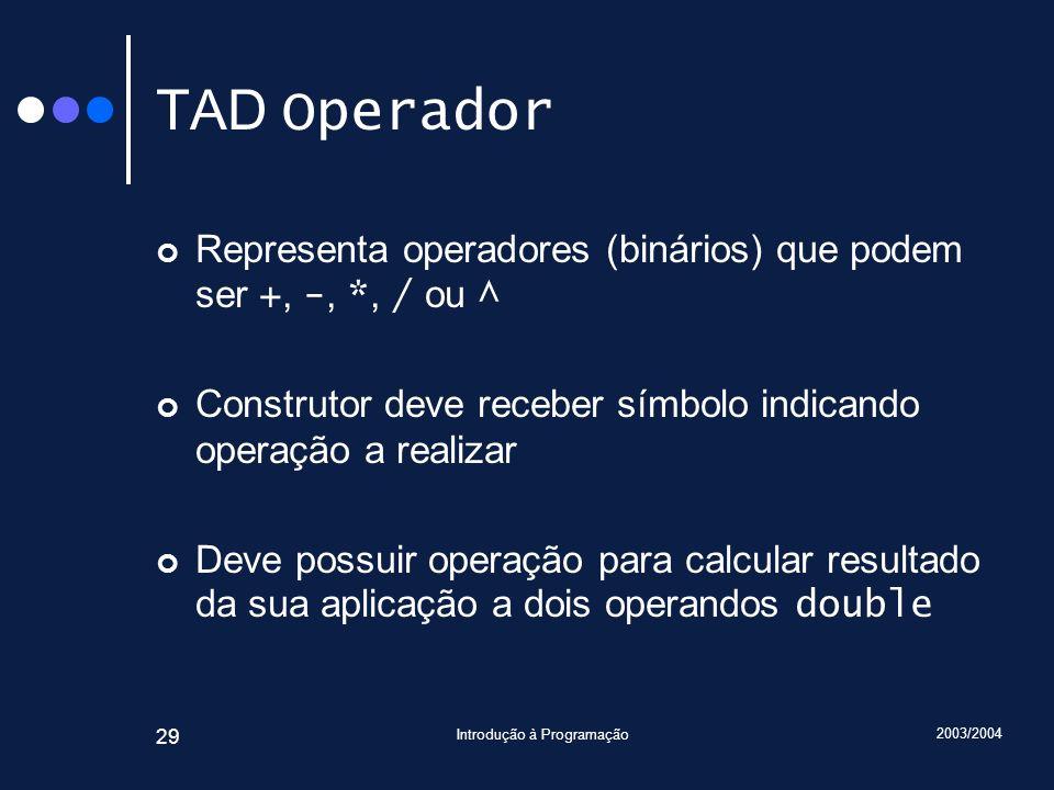 2003/2004 Introdução à Programação 29 TAD Operador Representa operadores (binários) que podem ser +, -, *, / ou ^ Construtor deve receber símbolo indi
