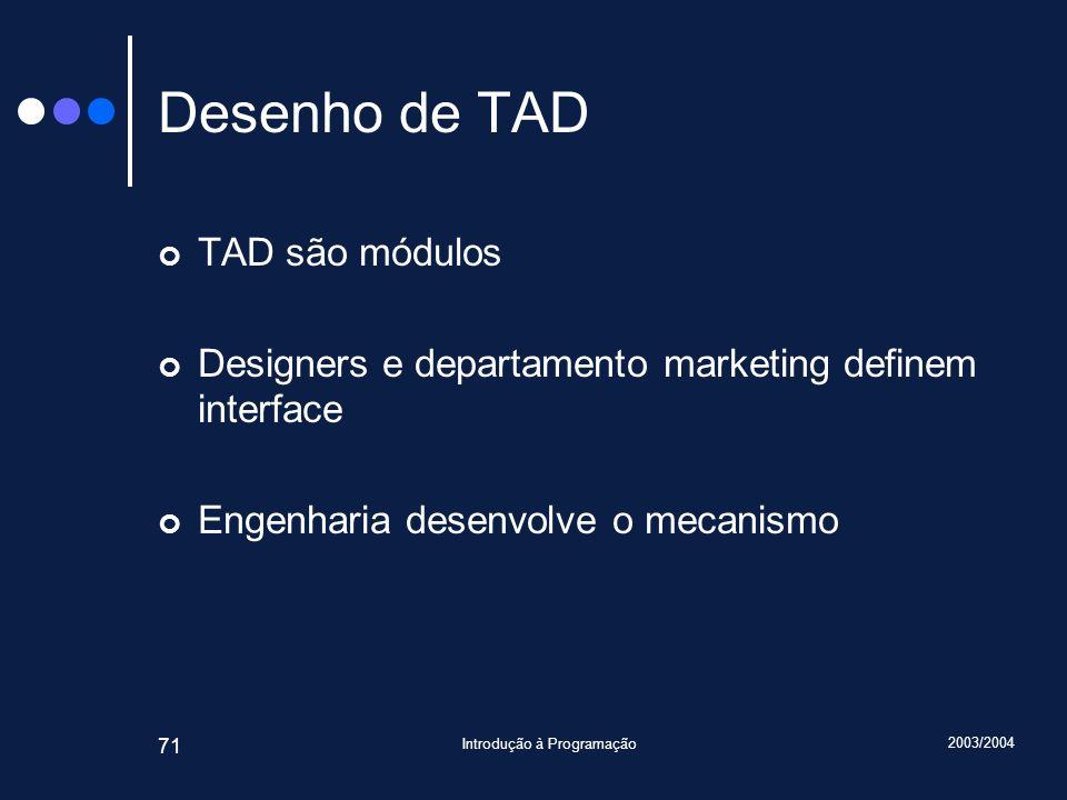 2003/2004 Introdução à Programação 71 Desenho de TAD TAD são módulos Designers e departamento marketing definem interface Engenharia desenvolve o meca