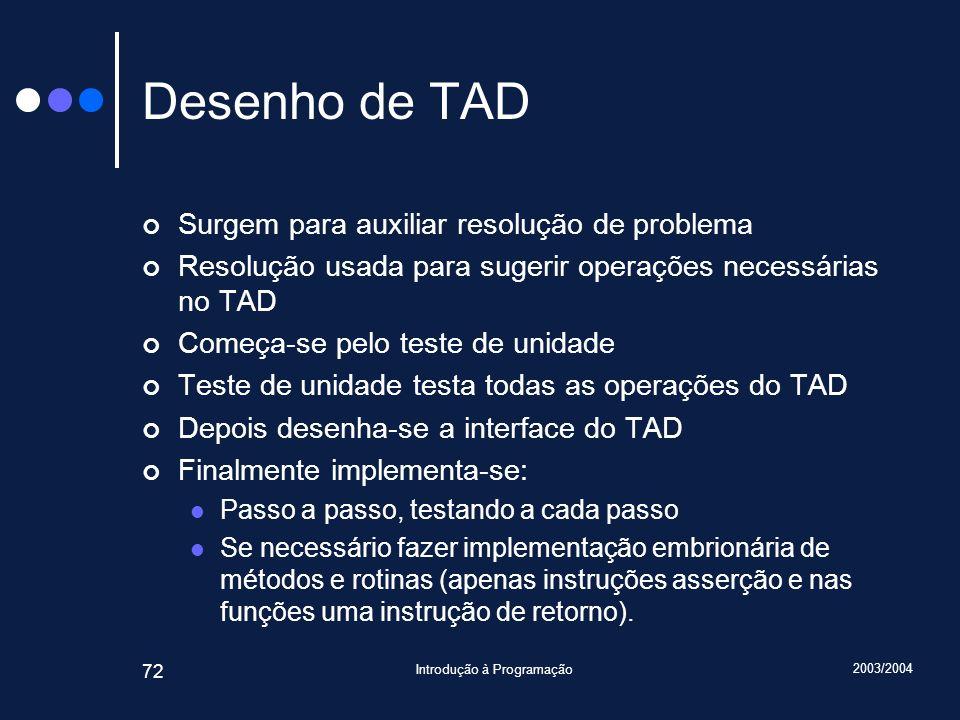 2003/2004 Introdução à Programação 72 Desenho de TAD Surgem para auxiliar resolução de problema Resolução usada para sugerir operações necessárias no