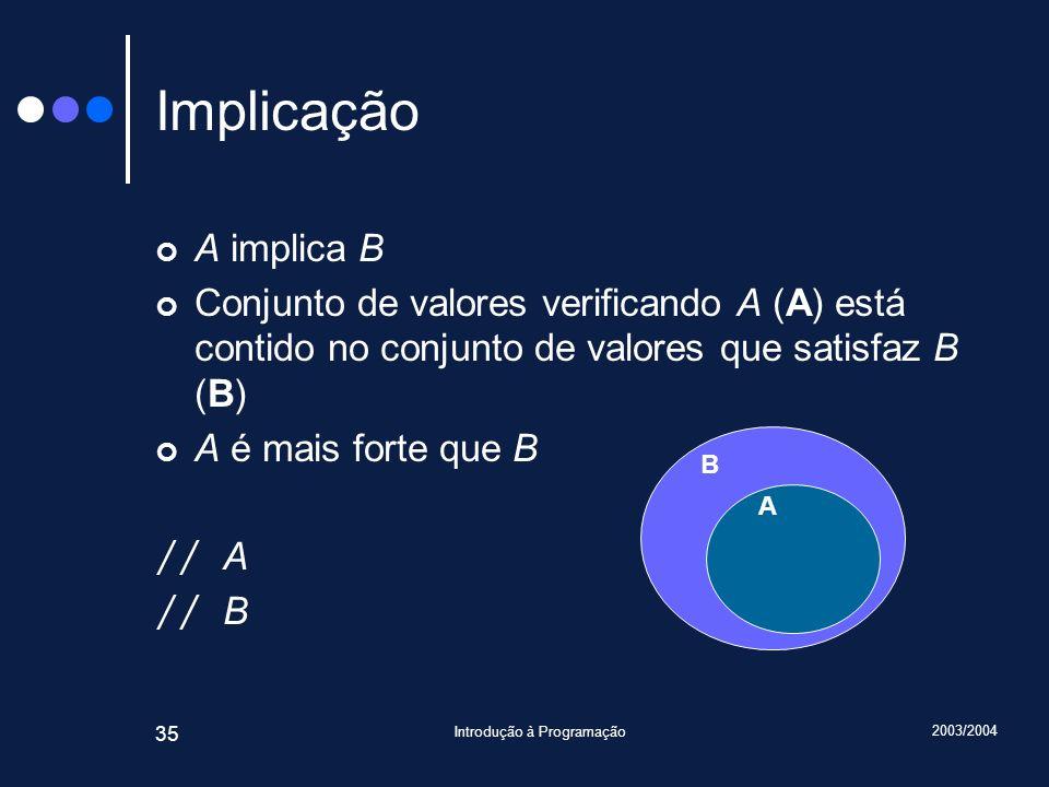 2003/2004 Introdução à Programação 35 Implicação A implica B Conjunto de valores verificando A (A) está contido no conjunto de valores que satisfaz B (B) A é mais forte que B // A // B A B