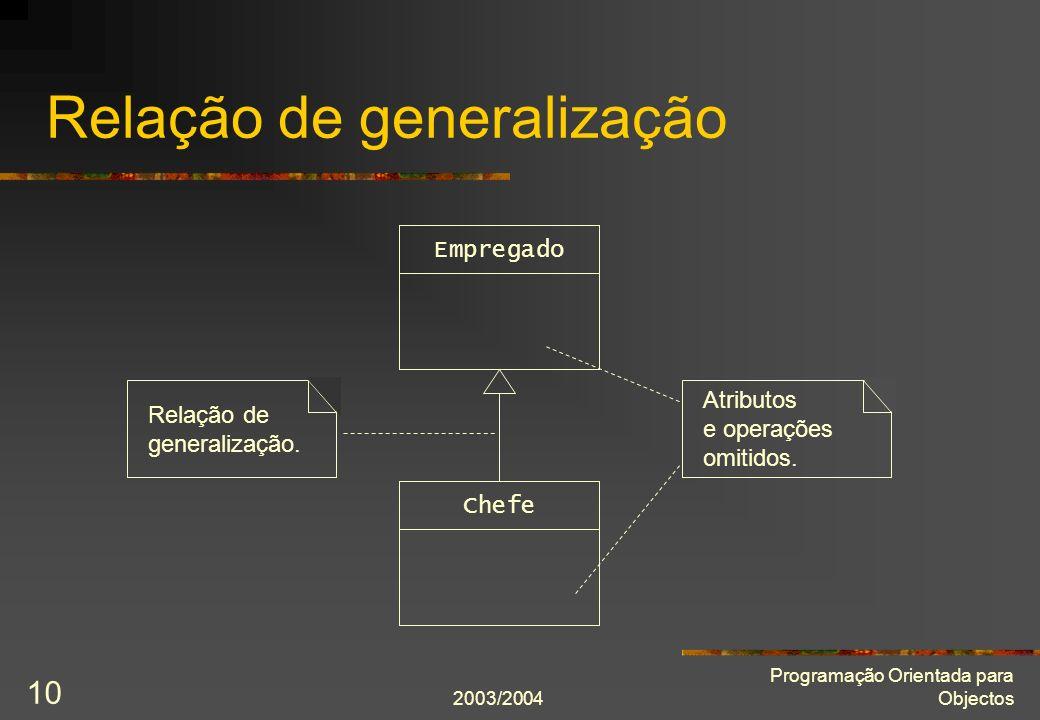 2003/2004 Programação Orientada para Objectos 10 Relação de generalização Empregado Atributos e operações omitidos.