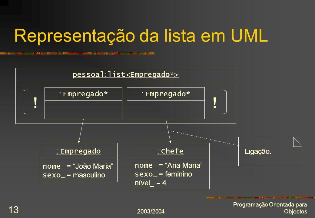 2003/2004 Programação Orientada para Objectos 13 Representação da lista em UML : Empregado nome_ = João Maria sexo_ = masculino : Chefe nome_ = Ana Maria sexo_ = feminino nível_ = 4 pessoal : list !.