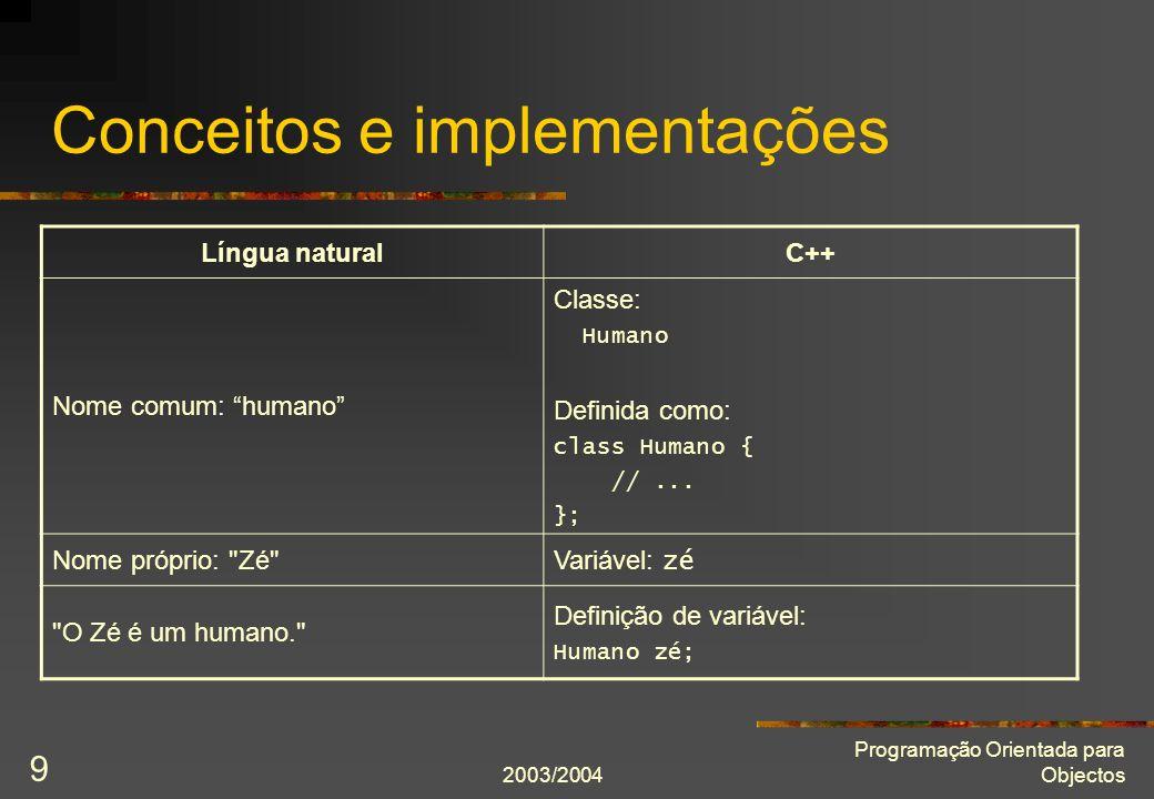 2003/2004 Programação Orientada para Objectos 9 Conceitos e implementações Língua naturalC++ Nome comum: humano Classe: Humano Definida como: class Humano { //...