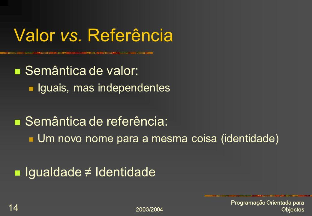 2003/2004 Programação Orientada para Objectos 14 Valor vs. Referência Semântica de valor: Iguais, mas independentes Semântica de referência: Um novo n