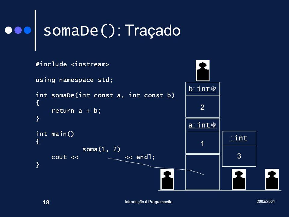 2003/2004 Introdução à Programação 18 a : int 1 b : int 2 : int 3 somaDe() : Traçado #include using namespace std; int somaDe(int const a, int const b) { return a + b; } int main() { soma(1, 2) cout << << endl; }