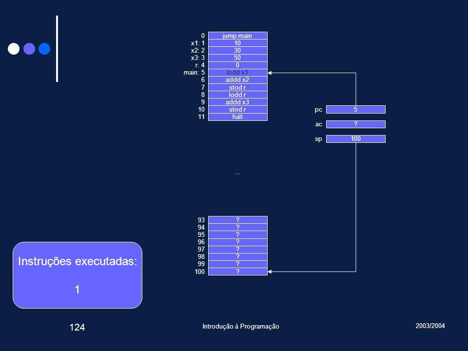 2003/2004 Introdução à Programação 124 jump main 10 30 50 0 lodd x1 addd x2 stod r lodd r addd x3 stod r halt .