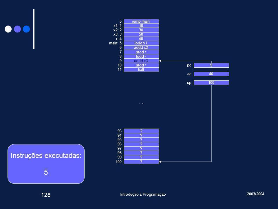 2003/2004 Introdução à Programação 128 jump main 10 30 50 40 lodd x1 addd x2 stod r lodd r addd x3 stod r halt .