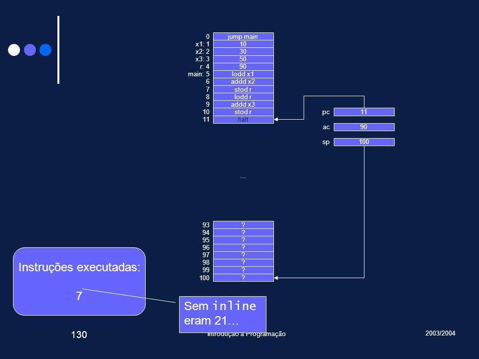 2003/2004 Introdução à Programação 130 jump main 10 30 50 90 lodd x1 addd x2 stod r lodd r addd x3 stod r halt .