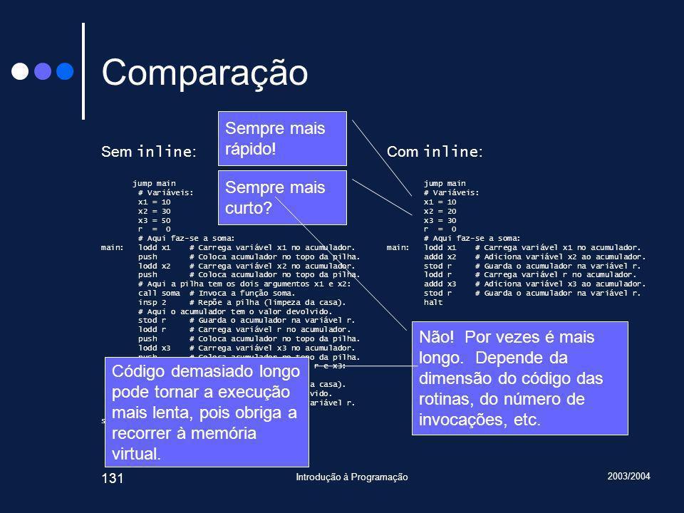 2003/2004 Introdução à Programação 131 Comparação Sem inline : jump main # Variáveis: x1 = 10 x2 = 30 x3 = 50 r = 0 # Aqui faz-se a soma: main: lodd x1 # Carrega variável x1 no acumulador.