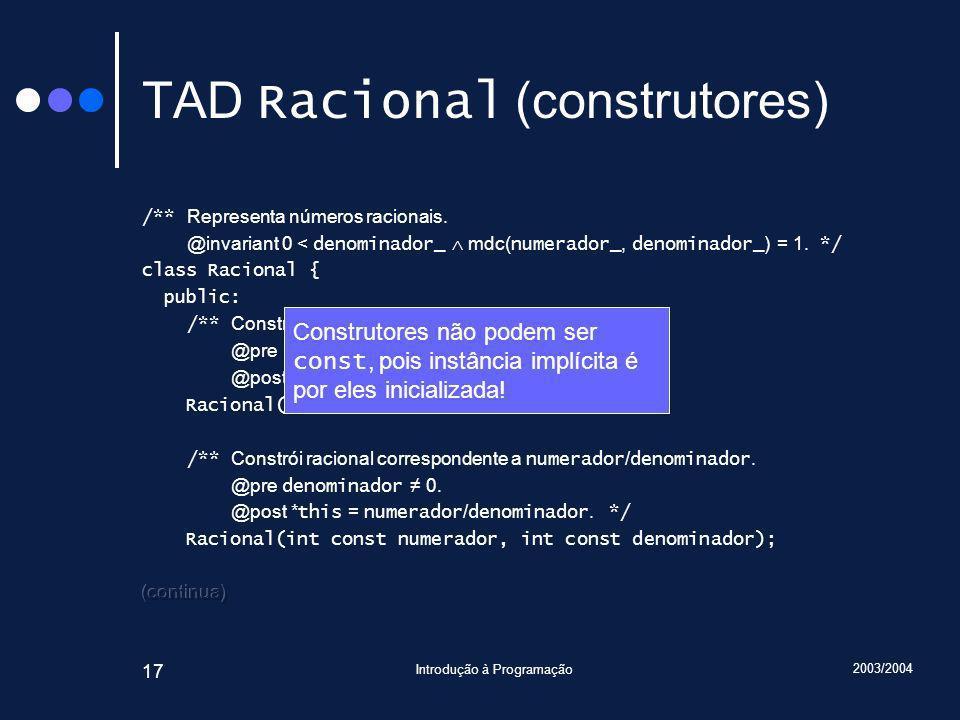 2003/2004 Introdução à Programação 17 TAD Racional (construtores) Construtores não podem ser const, pois instância implícita é por eles inicializada!