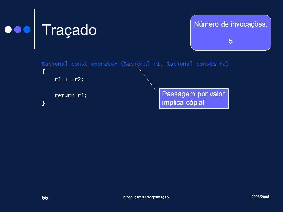 2003/2004 Introdução à Programação 55 Traçado Racional const operator+(Racional r1, Racional const& r2) { r1 += r2; return r1; } Passagem por valor implica cópia.