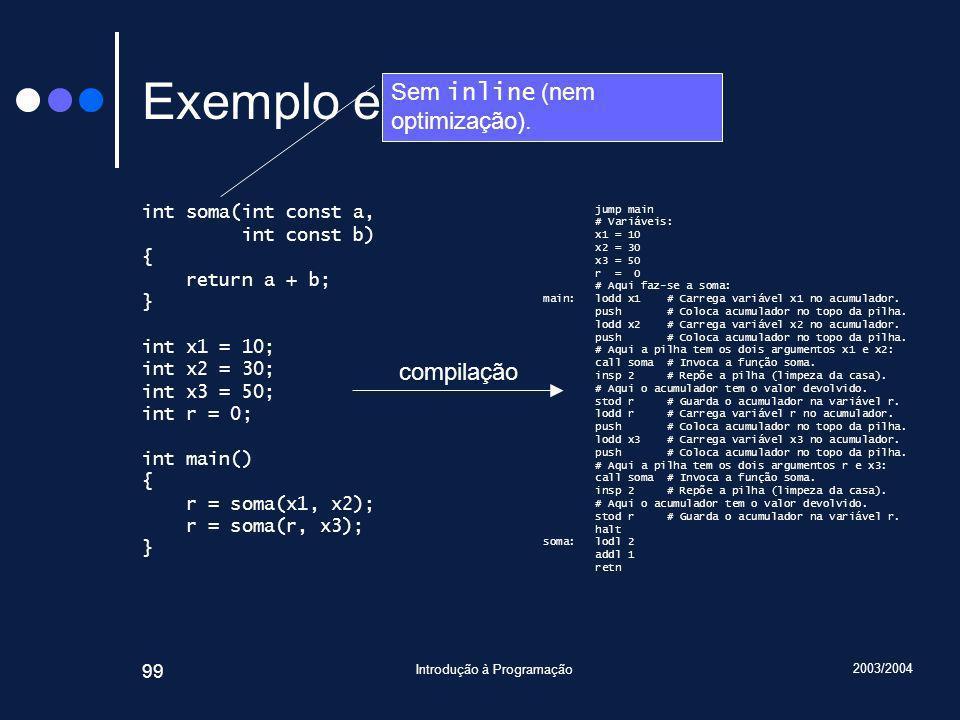 2003/2004 Introdução à Programação 99 Exemplo em MAC-1 int soma(int const a, int const b) { return a + b; } int x1 = 10; int x2 = 30; int x3 = 50; int r = 0; int main() { r = soma(x1, x2); r = soma(r, x3); } jump main # Variáveis: x1 = 10 x2 = 30 x3 = 50 r = 0 # Aqui faz-se a soma: main: lodd x1 # Carrega variável x1 no acumulador.