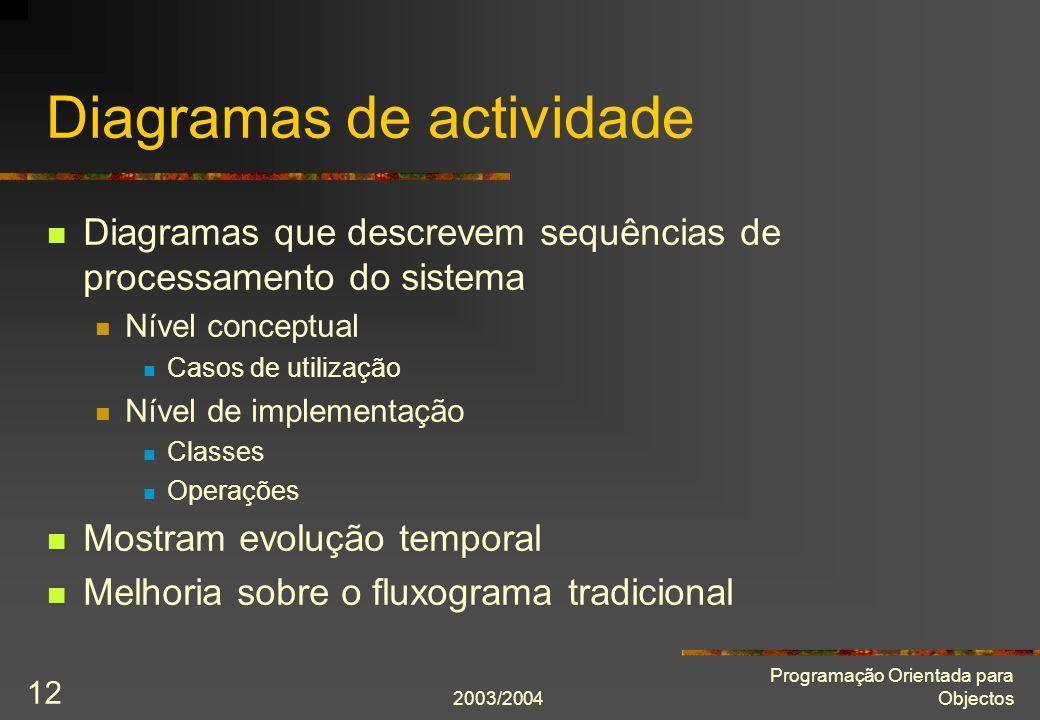 2003/2004 Programação Orientada para Objectos 12 Diagramas de actividade Diagramas que descrevem sequências de processamento do sistema Nível conceptu