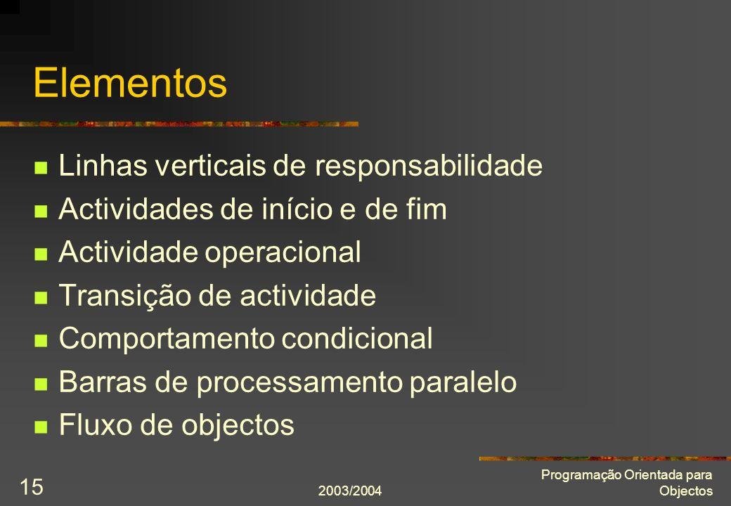 2003/2004 Programação Orientada para Objectos 15 Elementos Linhas verticais de responsabilidade Actividades de início e de fim Actividade operacional
