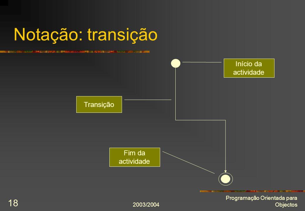 2003/2004 Programação Orientada para Objectos 18 Notação: transição Início da actividade Fim da actividade Transição