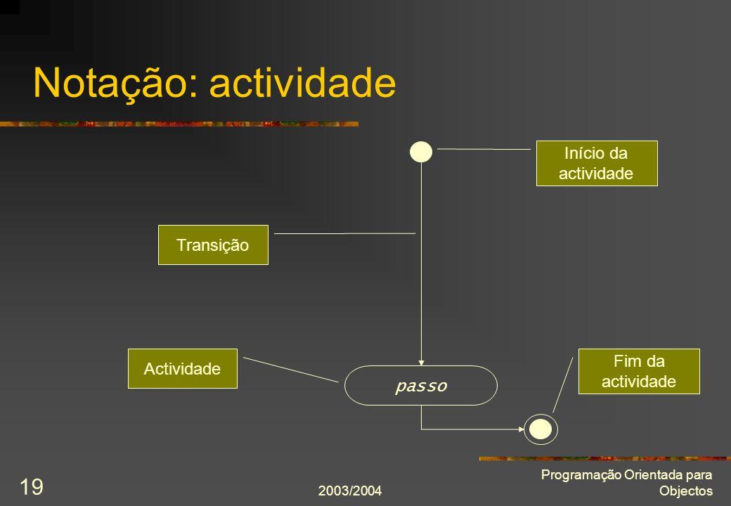 2003/2004 Programação Orientada para Objectos 19 Notação: actividade passo Início da actividade Fim da actividade Actividade Transição