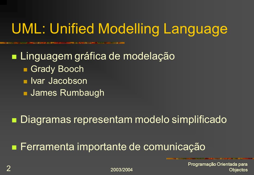 2003/2004 Programação Orientada para Objectos 2 UML: Unified Modelling Language Linguagem gráfica de modelação Grady Booch Ivar Jacobson James Rumbaug