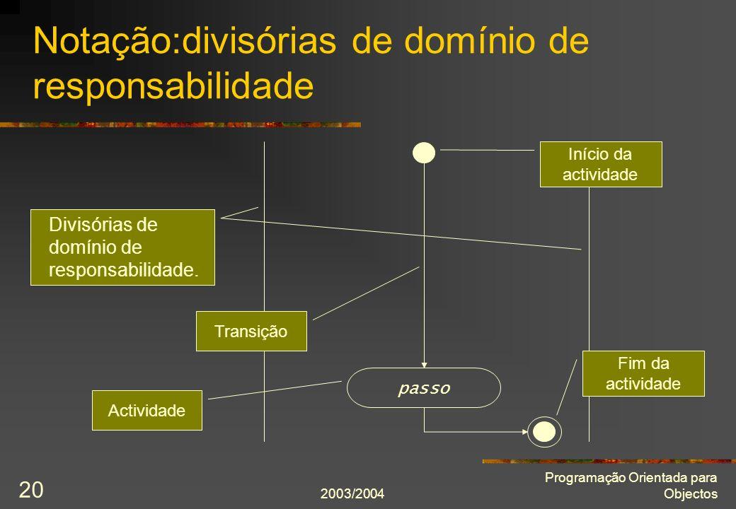 2003/2004 Programação Orientada para Objectos 20 Notação:divisórias de domínio de responsabilidade passo Início da actividade Fim da actividade Activi