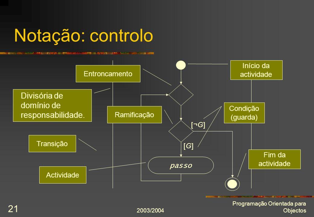 2003/2004 Programação Orientada para Objectos 21 Notação: controlo passo [G][G] [¬G][¬G] Início da actividade Fim da actividade Actividade Transição E