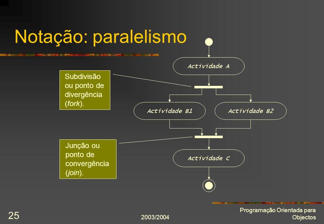 2003/2004 Programação Orientada para Objectos 25 Notação: paralelismo Actividade A Actividade B1Actividade B2 Actividade C Subdivisão ou ponto de dive