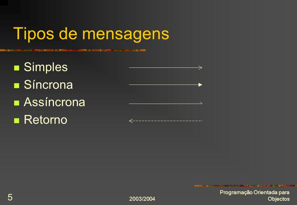 2003/2004 Programação Orientada para Objectos 5 Tipos de mensagens Simples Síncrona Assíncrona Retorno