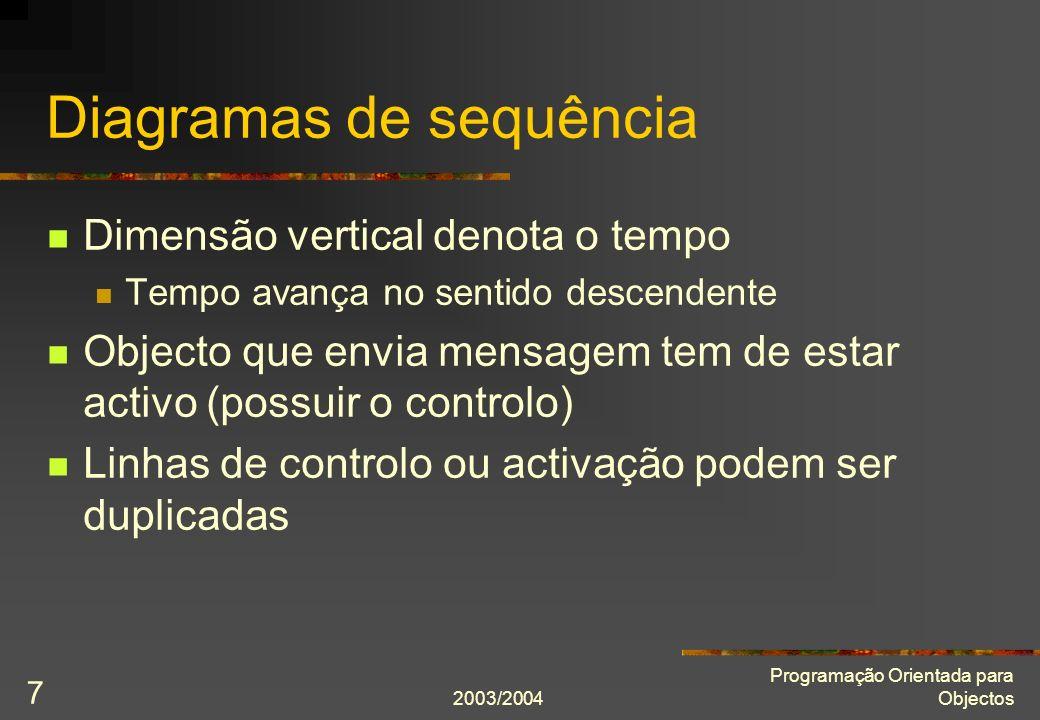 2003/2004 Programação Orientada para Objectos 7 Diagramas de sequência Dimensão vertical denota o tempo Tempo avança no sentido descendente Objecto qu