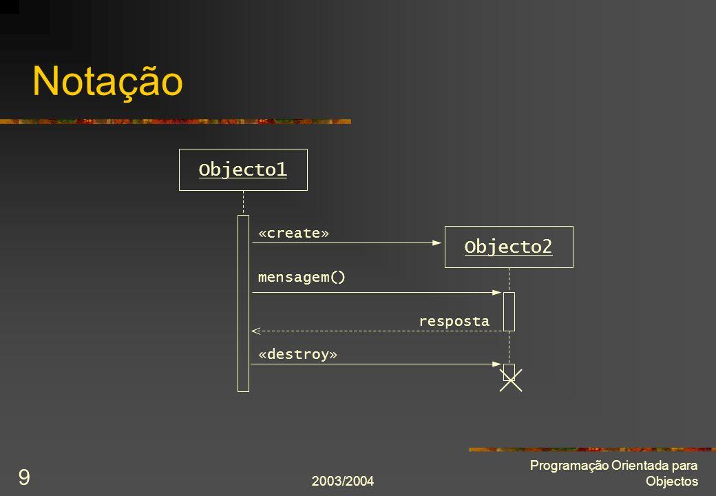 2003/2004 Programação Orientada para Objectos 9 Notação Objecto1 Objecto2 mensagem() «create» resposta «destroy»