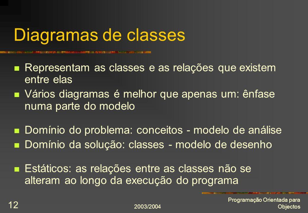 2003/2004 Programação Orientada para Objectos 12 Diagramas de classes Representam as classes e as relações que existem entre elas Vários diagramas é m