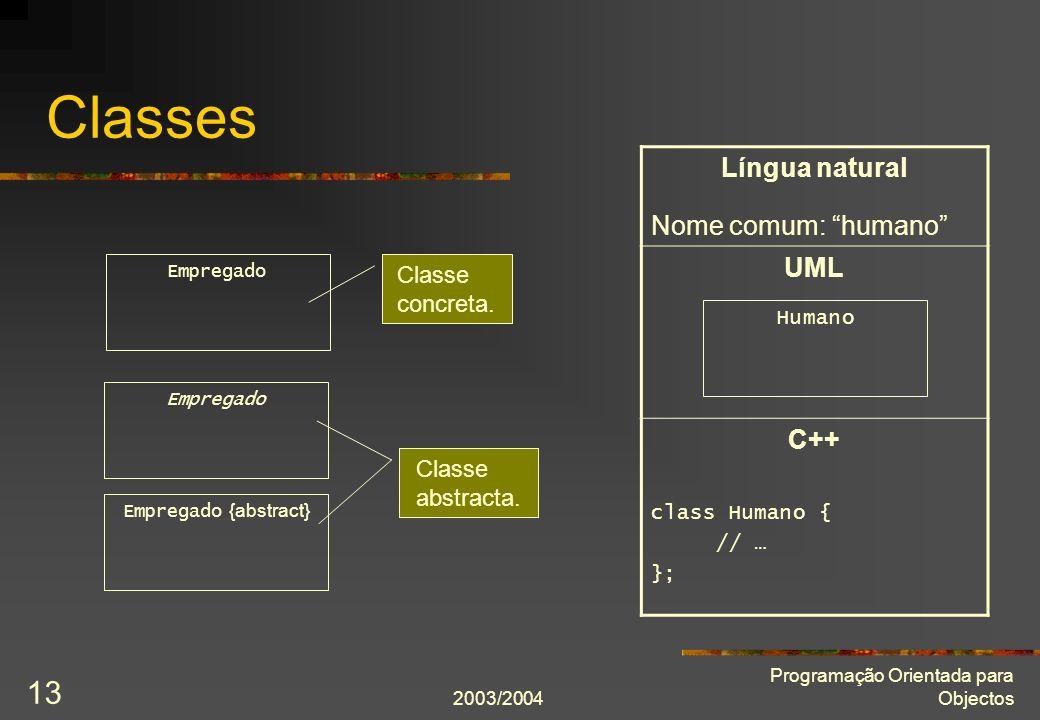 2003/2004 Programação Orientada para Objectos 13 Classes Empregado Empregado {abstract} Classe concreta. Classe abstracta. Língua natural Nome comum: