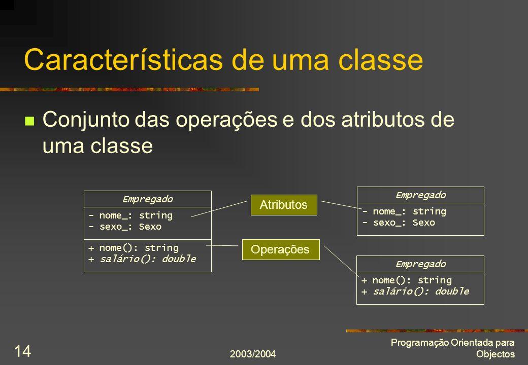 2003/2004 Programação Orientada para Objectos 14 Características de uma classe Empregado - nome_: string - sexo_: Sexo + nome(): string + salário(): d