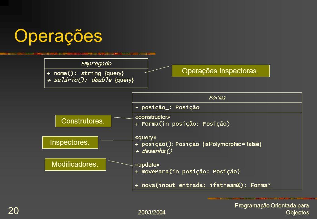 2003/2004 Programação Orientada para Objectos 20 Operações Empregado + nome(): string {query} + salário(): double {query} Forma «constructor» + Forma(