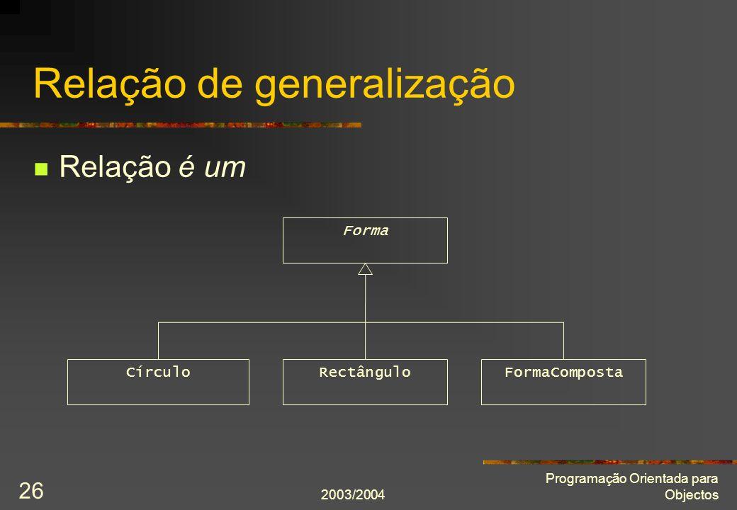 2003/2004 Programação Orientada para Objectos 26 Relação de generalização Forma RectânguloCírculoFormaComposta Relação é um