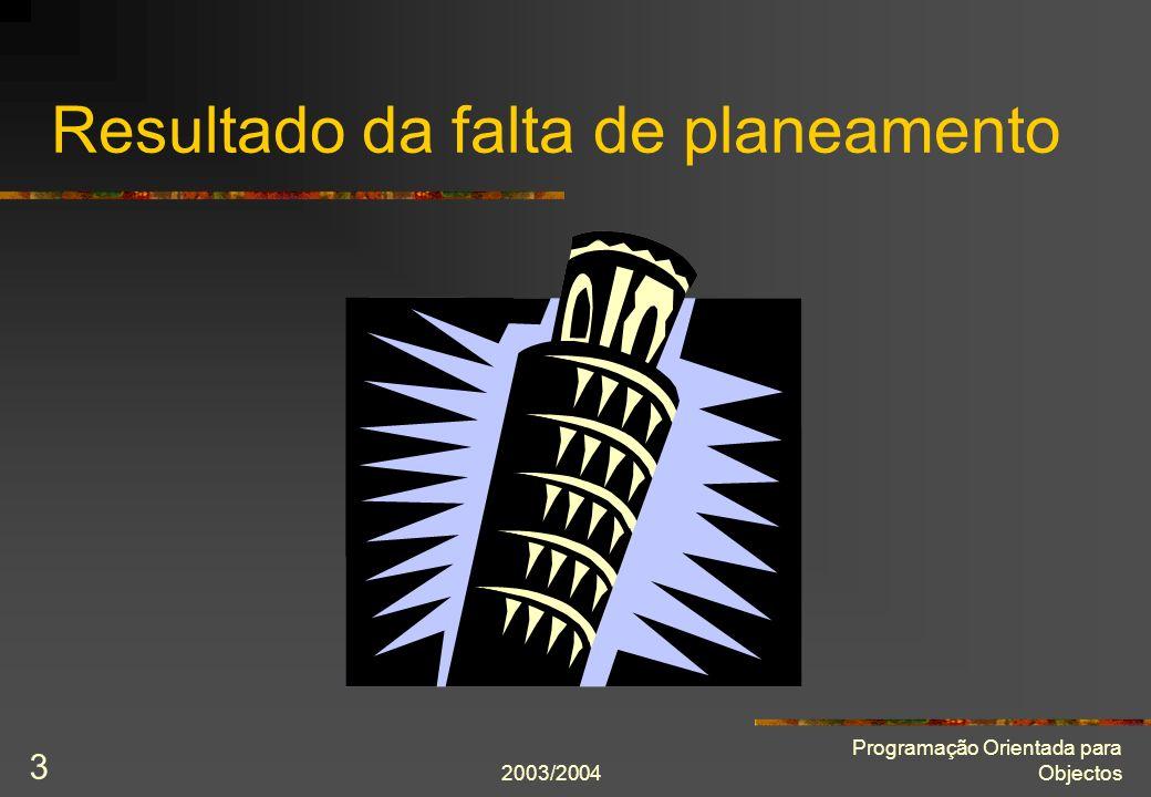 2003/2004 Programação Orientada para Objectos 34 Especificada por losango vazio Agregação Empresa * - frota 0..1 Veículo