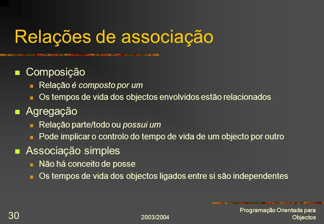 2003/2004 Programação Orientada para Objectos 30 Relações de associação Composição Relação é composto por um Os tempos de vida dos objectos envolvidos