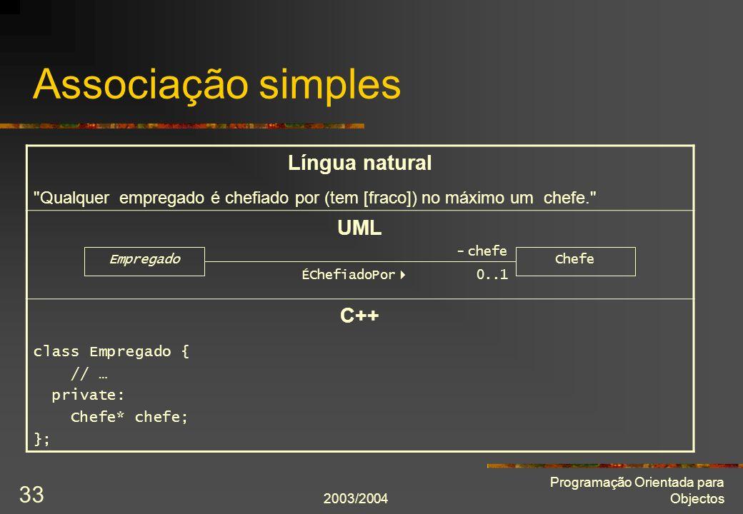2003/2004 Programação Orientada para Objectos 33 Associação simples Língua natural