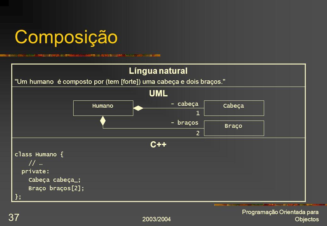 2003/2004 Programação Orientada para Objectos 37 Composição Língua natural