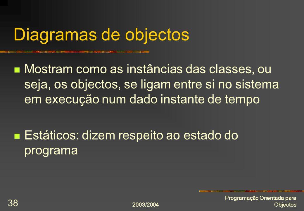 2003/2004 Programação Orientada para Objectos 38 Diagramas de objectos Mostram como as instâncias das classes, ou seja, os objectos, se ligam entre si