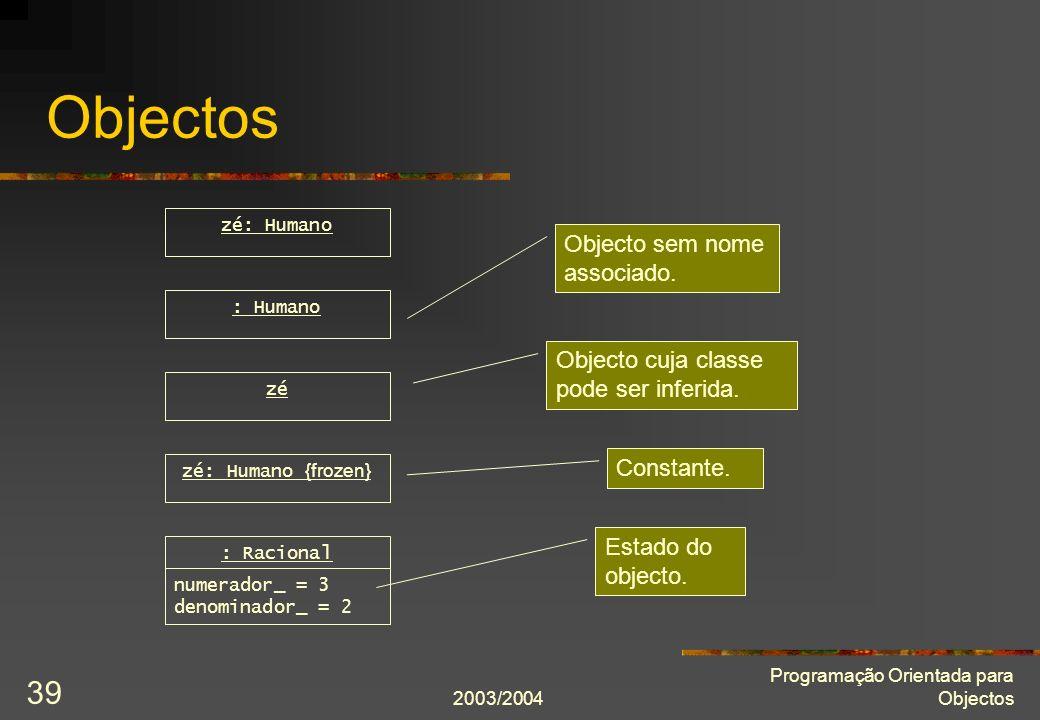 2003/2004 Programação Orientada para Objectos 39 Objectos zé zé: Humano zé: Humano {frozen} : Humano : Racional numerador_ = 3 denominador_ = 2 Object