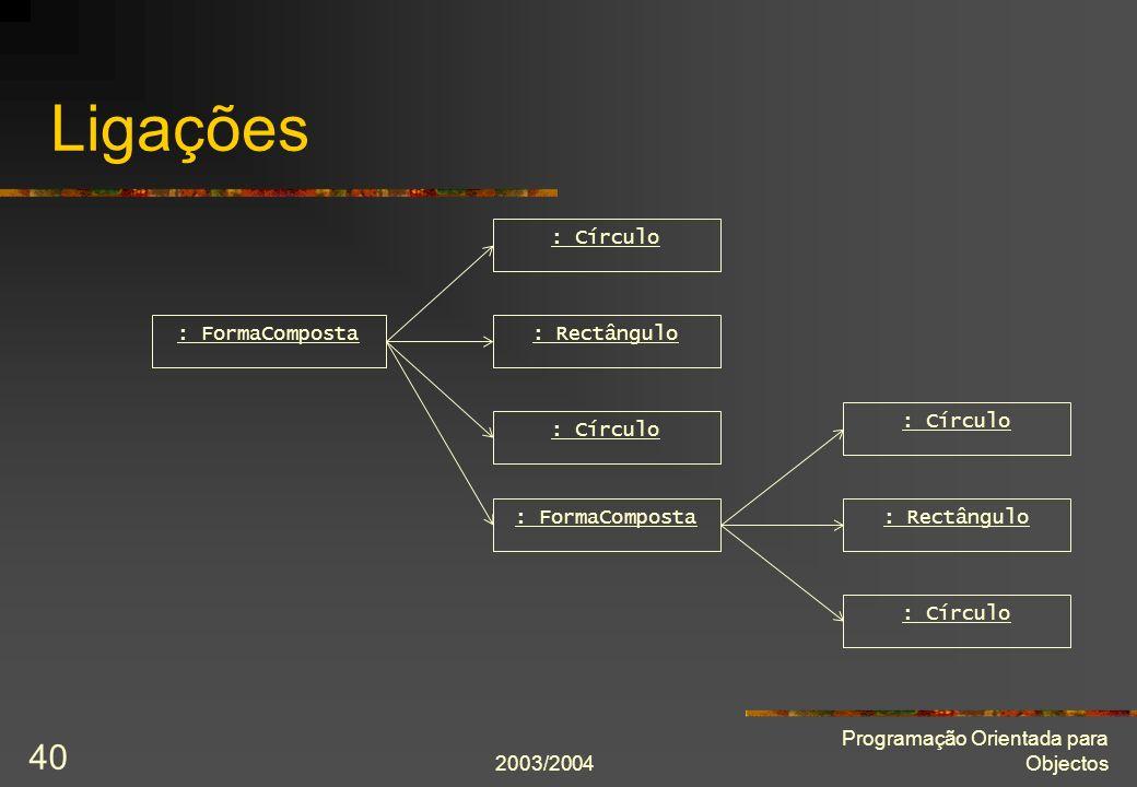 2003/2004 Programação Orientada para Objectos 40 Ligações : FormaComposta : Círculo : Rectângulo : Círculo : FormaComposta : Círculo : Rectângulo : Cí