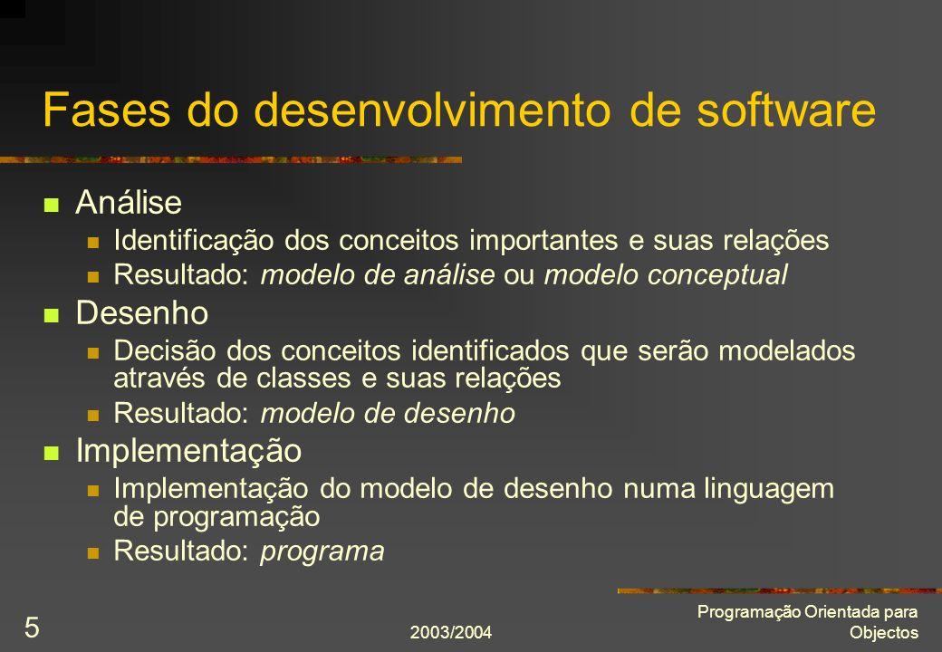 2003/2004 Programação Orientada para Objectos 5 Fases do desenvolvimento de software Análise Identificação dos conceitos importantes e suas relações R