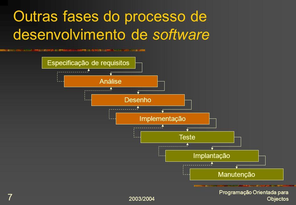 2003/2004 Programação Orientada para Objectos 7 Outras fases do processo de desenvolvimento de software Implementação Análise Desenho Especificação de