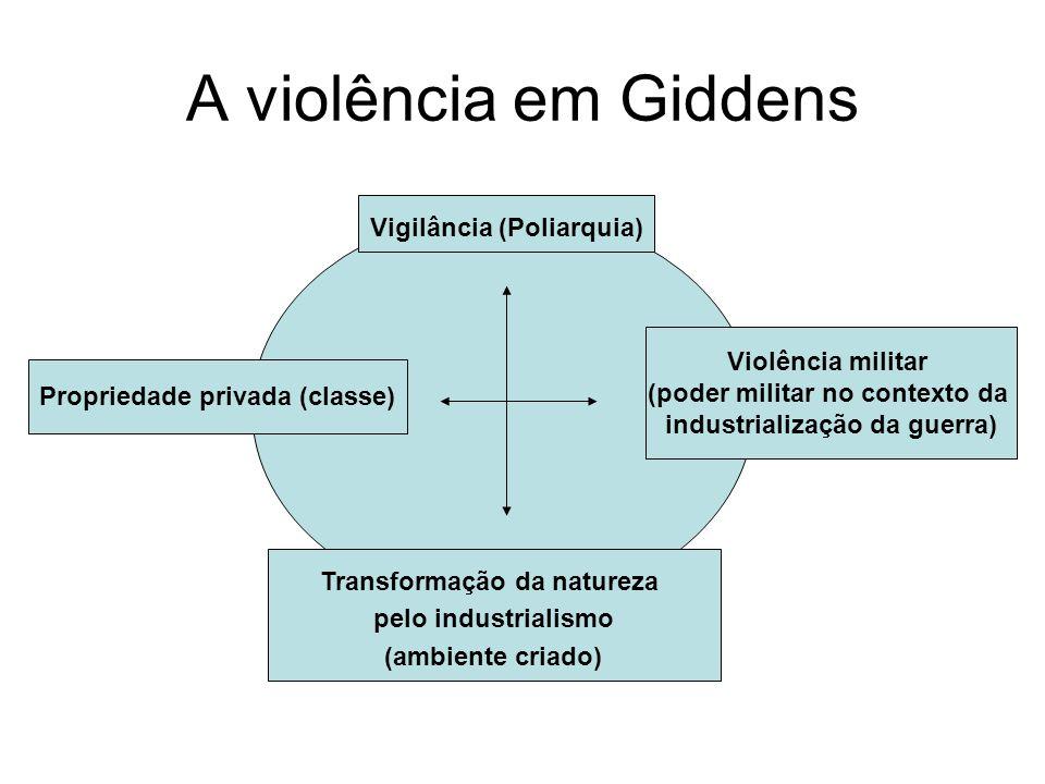A violência em Giddens Transformação da natureza pelo industrialismo (ambiente criado) Propriedade privada (classe) Vigilância (Poliarquia) Violência militar (poder militar no contexto da industrialização da guerra)