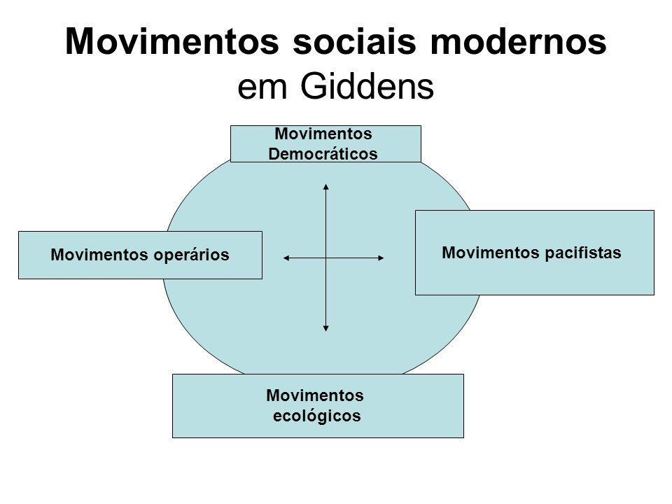 Principais focos de tensão na sociedade moderna em Giddens Anomia Compromisso de classe Governabilidade Critério da força
