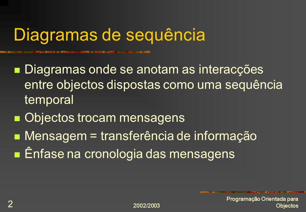 2002/2003 Programação Orientada para Objectos 2 Diagramas de sequência Diagramas onde se anotam as interacções entre objectos dispostas como uma sequência temporal Objectos trocam mensagens Mensagem = transferência de informação Ênfase na cronologia das mensagens