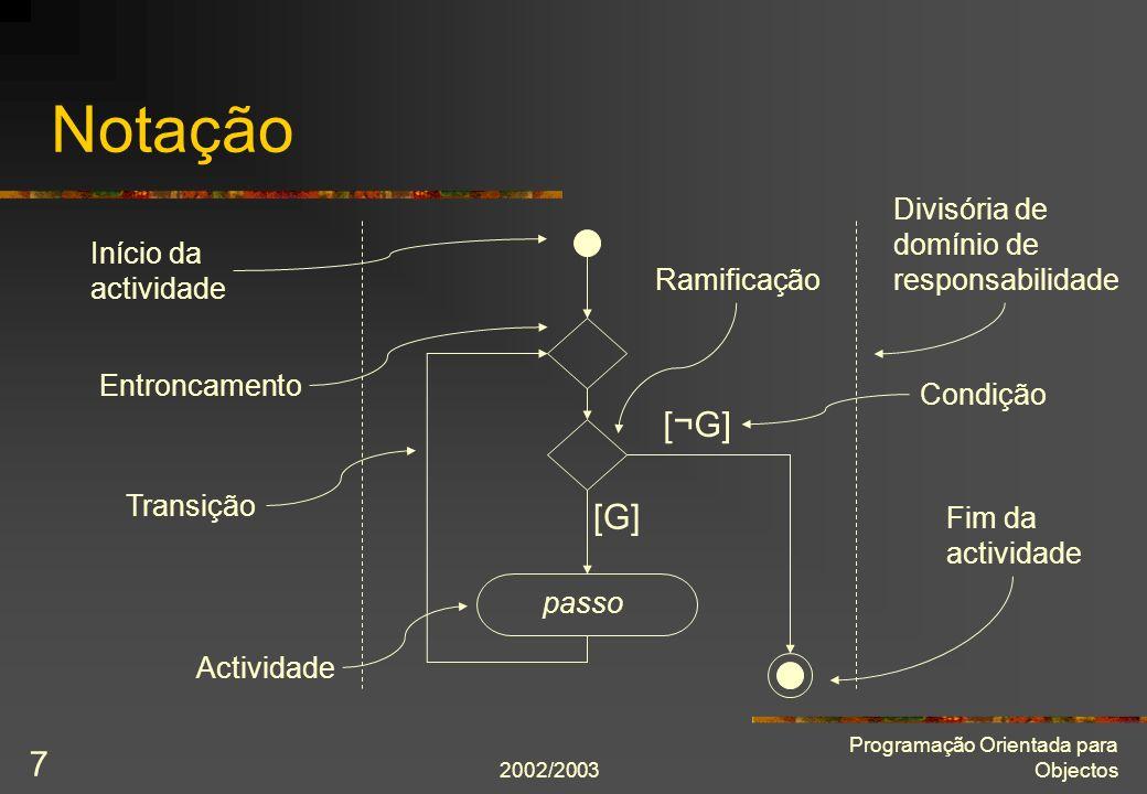 2002/2003 Programação Orientada para Objectos 7 Notação Início da actividade Entroncamento Ramificação [¬G] [G] Condição Fim da actividade Transição Actividade passo Divisória de domínio de responsabilidade