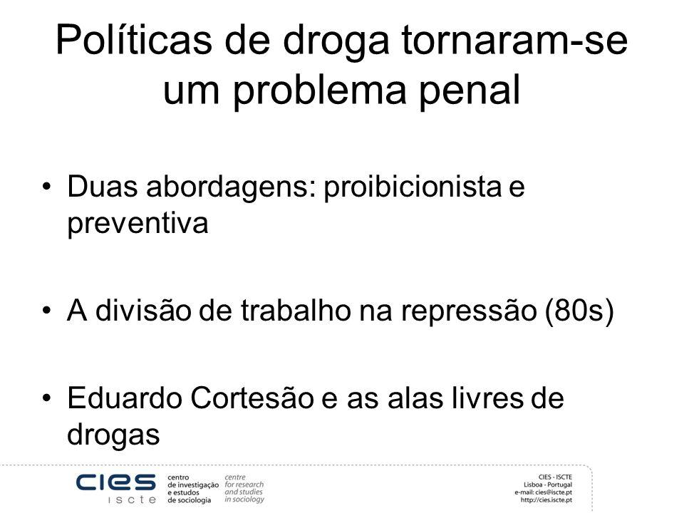 Políticas de droga tornaram-se um problema penal Duas abordagens: proibicionista e preventiva A divisão de trabalho na repressão (80s) Eduardo Cortesão e as alas livres de drogas