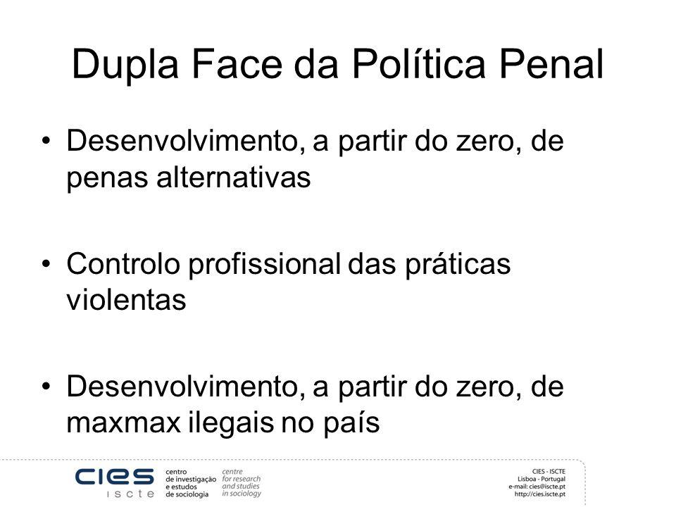 Dupla Face da Política Penal Desenvolvimento, a partir do zero, de penas alternativas Controlo profissional das práticas violentas Desenvolvimento, a partir do zero, de maxmax ilegais no país